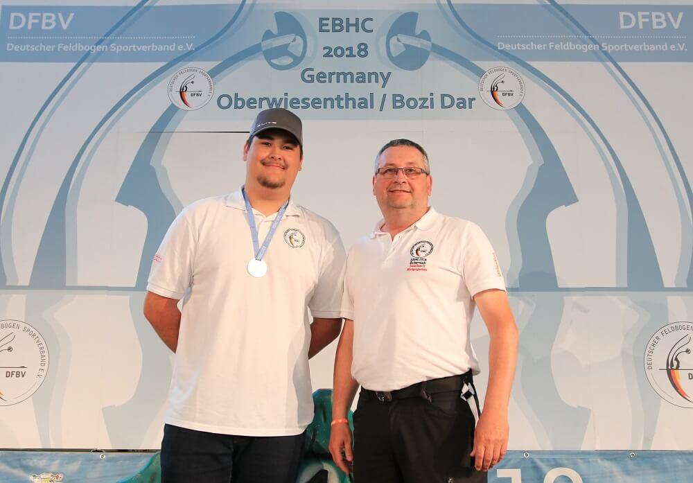 EBHC 2018
